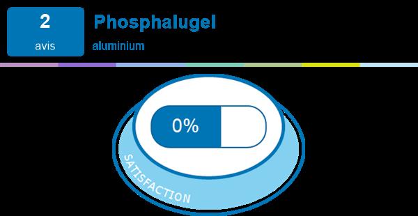 Phosphalugel | Expériences et effets indésirables du ...
