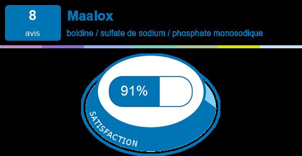 Maalox | Expériences et effets indésirables du médicament ...