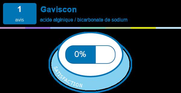 Gaviscon pour hernie diaphragmatique .. | Expériences et ...