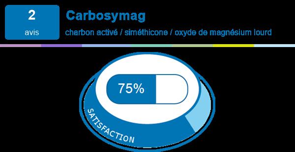 Carbosymag | Expériences et effets indésirables du médicament