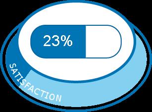 Pravastatine p. 7 | Expériences et effets secondaires du