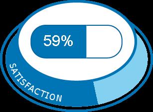 Surgestone   Expériences et effets indésirables du médicament